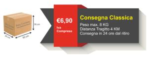 spedizione pacchi urgente Milano